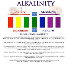 8 best alkaline images on pinterest agave nectar aloe vera and