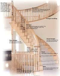 hardwood stairs installation refinishing detroit mi al havner
