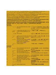 changer le si鑒e social d une association si鑒e social air 100 images las 214 radicales bushou部首