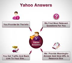 does zoloft work yahoo answers viagra free trial coupon