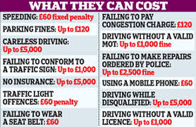 fight your parking ticket how to appeal your fine this is money
