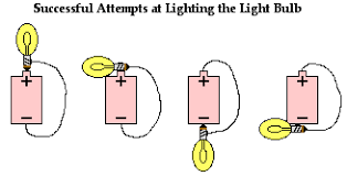 light bulbs and batteries requirements of a circuit
