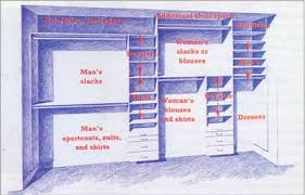 His And Her Bathroom Floor Plans Designing A His And Hers Closet How To Design A His And Her