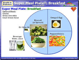 diabetic breakfast meals diabetes meal plan with sle meal plates from ex diabetic