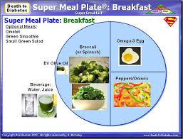 breakfast menus for diabetics diabetes meal plan with sle meal plates from ex diabetic