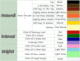 acnl hair color guide animal crossing new leaf hair style hair color guide