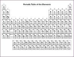periodic table pdf black and white dynamic periodic table pdf periodic table images