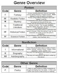 biography definition and characteristics 40 best ela images on pinterest school gym and reading