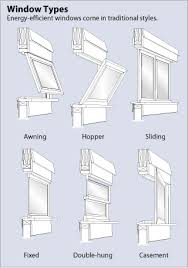 Kinds Of Wood Joints And Their Uses by Energy Efficient Windows Department Of Energy