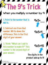 12 best 3rd grade math images on pinterest math charts fourth
