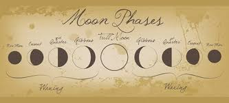 what moon phase were you born
