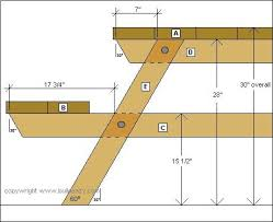 Wooden Picnic Table Plans Best Of Child Picnic Table Plans And Ana White Preschool Picnic