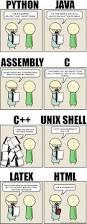 best 25 programming humor ideas on pinterest computer science