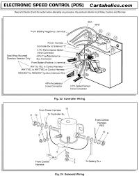 appealing 36 volt ezgo wiring diagram photos wiring schematic
