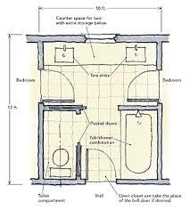 and bathroom layouts and bathrooms haus house bathroom floor