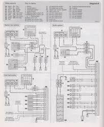 renault kangoo wiring diagram lefuro com