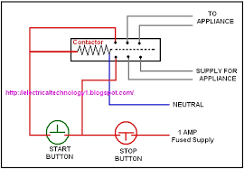 estop wiring diagram hand off auto wiring diagram u2022 wiring diagram
