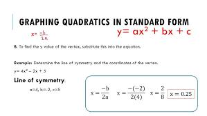 standard form of equation circle calculator futurespastart com