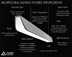 Led Pendant Lighting Fixtures by Architectural Lighting Fixtures Choosing The Right Specifications