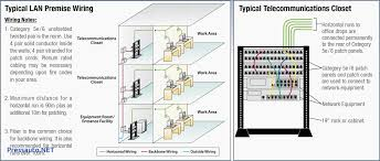 fios home network design beautiful home network wiring diagram diagram diagram