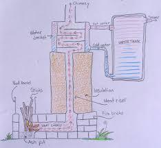 rocket powered shower rocket stove water heater rocket stoves