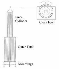 the mechanical water clock of ibn al haytham muslim heritage