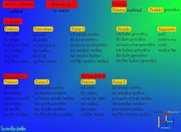 site du si e 31 best top 30 deutsche verben images on