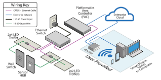 diagrams 847599 led troffer wiring diagram u2013 led troffer 2x2 ft