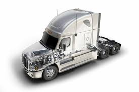 freightliner integrated detroit powertrain demand detroit freightliner trucks