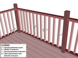 Railings And Banisters Rail Calculator