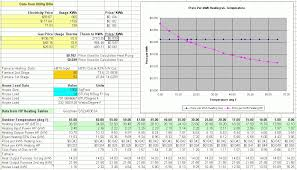 Hvac Load Calculation Spreadsheet by Heat Load Calculation For Air Conditioning Laobingkaisuo