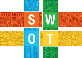 how to do swot analysis of a company