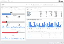monitoring visit report template dashboard exles and templates klipfolio