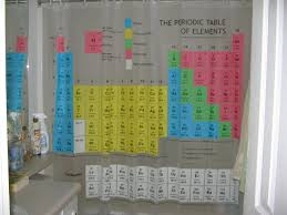 periodic table shower curtain amazon u2014 interior exterior homie