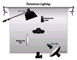 basic business headshot lighting dorian lighting photography