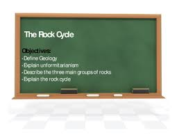 seventh grade lesson rock cycle betterlesson