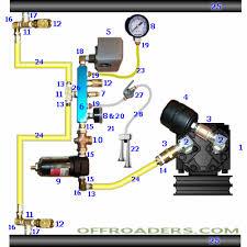 project jeep cj 7 onboard air system york ac compressor conversion