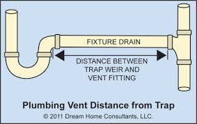 How To Plumb A Bathtub Trap The Word Plumbing Vents U0026 Traps The Ashi Reporter Inspection