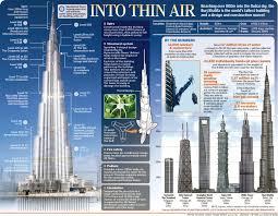 Burj Khalifa Burj Khalifa Tower Visual Ly