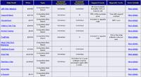 help desk software comparison chart help desk software comparison charts