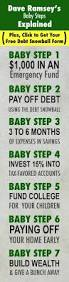 Tr 55 Spreadsheet Best 10 Debt Snowball Ideas On Pinterest Dave Ramsey Debt