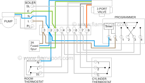 can i use the t terminal in my furnace as c for a wifi inside plan