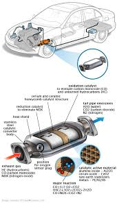 2004 honda accord engine diagram 2004 isuzu axiom engine diagram