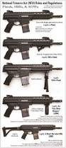 nfa pistols short barrel rifles and any other weapons pew pew