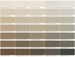 sherwin williams coupon sherwin williams paint colors house