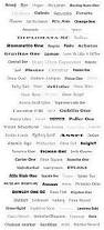 understanding web fonts where to find them u0026 how to use them