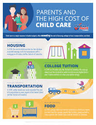 average cost of food fact of the week child care costs as much as 85 percent of income