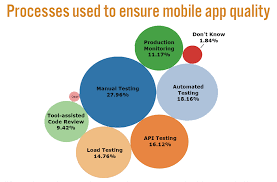 what is mobile testing smartbear software