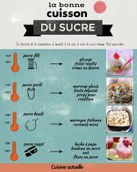 terme technique de cuisine la bonne cuisson du sucre le sucre cuisson et sucre