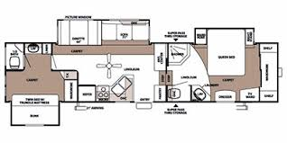 Forest River 5th Wheel Floor Plans 2008 Sandpiper By Forest River Fifth Wheel Series M 316bht Specs